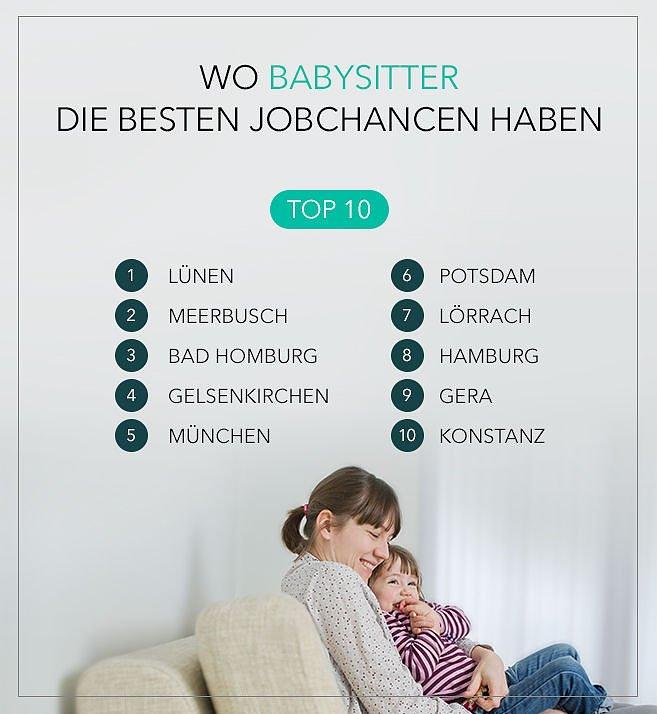 babysitten lohnt immer mehr denn je uhr. Black Bedroom Furniture Sets. Home Design Ideas